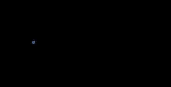 Agence O.djo